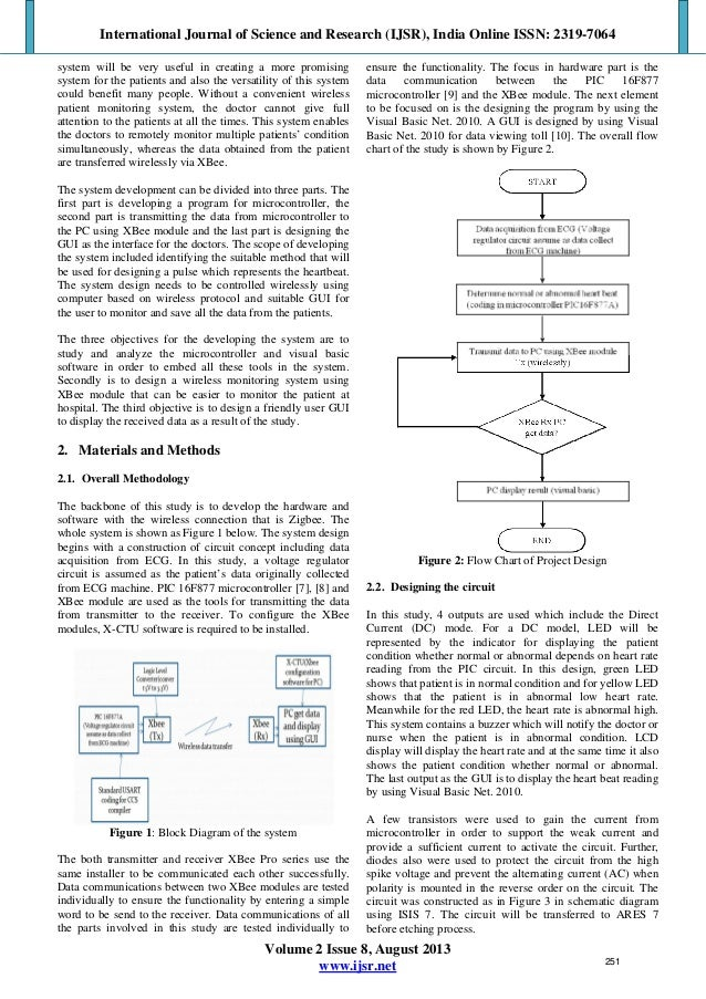 wireless patient monitoring system pdf