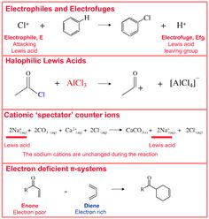 types of organic reactions and reaction mechanisms pdf