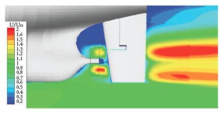 turbulence modeling for cfd wilcox pdf