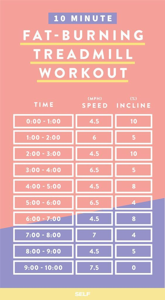 hiit workout plan for weight loss pdf